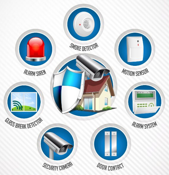 security system service